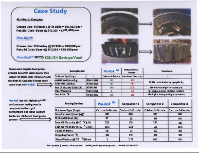 Download Pro-Roll Performance Study Brochure!